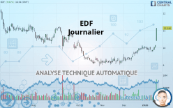 EDF - Dagligen