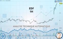 EDF - 1 tim