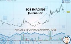 EOS IMAGING - Dagligen