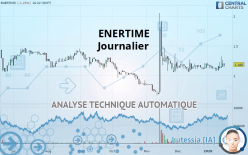 ENERTIME - Journalier