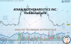 ATARA BIOTHERAPEUTICS INC. - Hebdomadaire