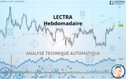 LECTRA - Weekly