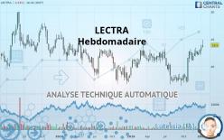 LECTRA - Hebdomadaire