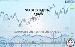 STADLER RAIL N - Täglich