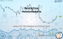INVENTIVA - Hebdomadaire