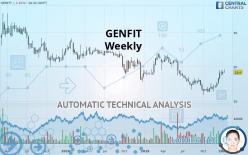 GENFIT - Weekly