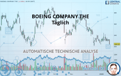 BOEING COMPANY THE - 每日