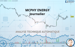 MCPHY ENERGY - Journalier