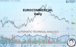 EUROCOMMERCIAL - Daily