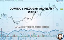 DOMINO S PIZZA GRP. ORD 25/48P - Diario