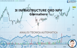 3I INFRASTRUCTURE ORD NPV - Giornaliero