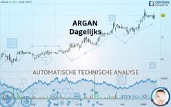ARGAN - Dagelijks