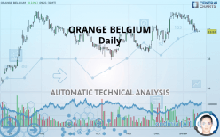 ORANGE BELGIUM - Daily