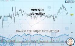 VIVENDI - Journalier