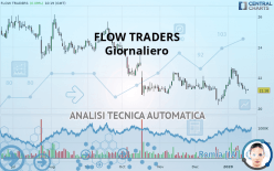 FLOW TRADERS - Giornaliero