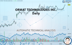 ORMAT TECHNOLOGIES INC. - Daily
