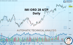 IMI ORD 28 4/7P - Daily