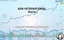 ASM INTERNATIONAL - Diario