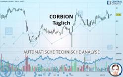 CORBION - Täglich