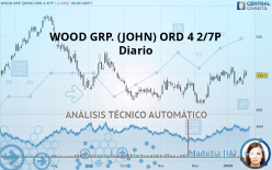 WOOD GRP. (JOHN) ORD 4 2/7P - Diario