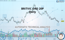 BRITVIC ORD 20P - Daily