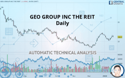 GEO GROUP INC THE REIT - Daily