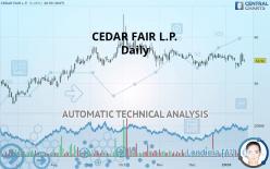 CEDAR FAIR L.P. - Daily