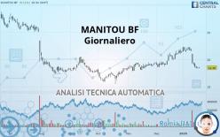 MANITOU BF - Giornaliero