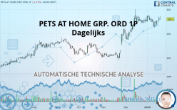 PETS AT HOME GRP. ORD 1P - 每日