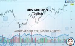 UBS GROUP N - Täglich