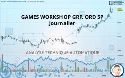 GAMES WORKSHOP GRP. ORD 5P - Diário