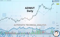 AZIMUT - Daily