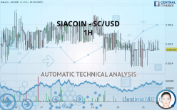 SIACOIN - SC/USD - 1H