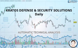 KRATOS DEFENSE & SECURITY SOLUTIONS - Daily