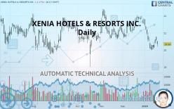 XENIA HOTELS & RESORTS INC. - Daily