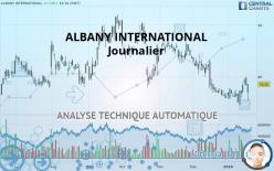 ALBANY INTERNATIONAL - 每日
