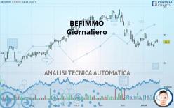 BEFIMMO - Giornaliero