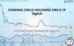 FUNDING CIRCLE HOLDINGS ORD 0.1P - Täglich