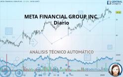 META FINANCIAL GROUP INC. - Diario