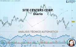 SITE CENTERS CORP. - 每日