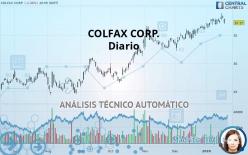 COLFAX CORP. - 每日