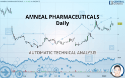 AMNEAL PHARMACEUTICALS - Daily