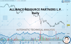 ALLIANCE RESOURCE PARTNERS L.P. - Daily