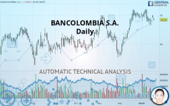 BANCOLOMBIA S.A. - Daily