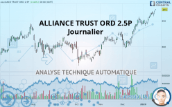 ALLIANCE TRUST ORD 2.5P - Journalier