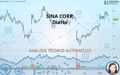 SINA CORP. - Diario