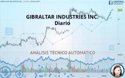 GIBRALTAR INDUSTRIES INC. - Diario