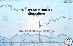 EUROPCAR MOBILITY - Giornaliero