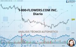 1-800-FLOWERS.COM INC. - Diario