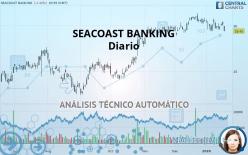SEACOAST BANKING - Diario